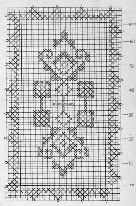 Gráfico De Crochê 12