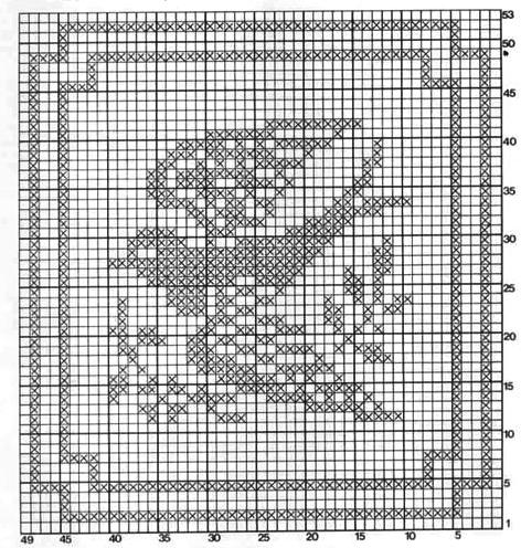 Gráfico De Crochê 15