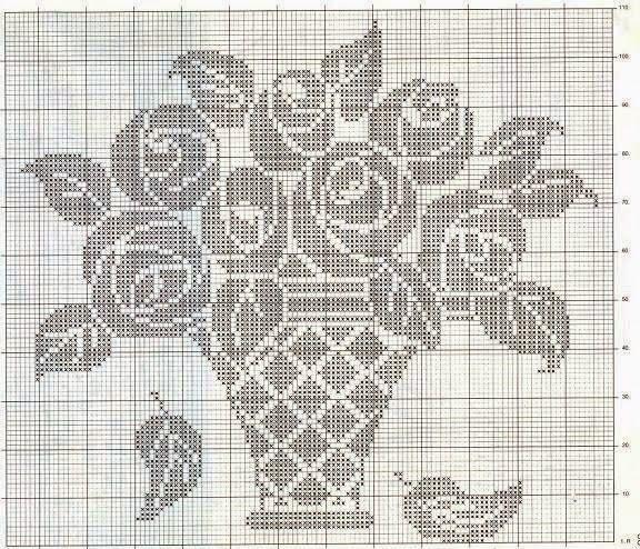 Gráfico De Crochê 17