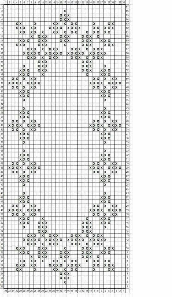 Gráfico De Crochê 2