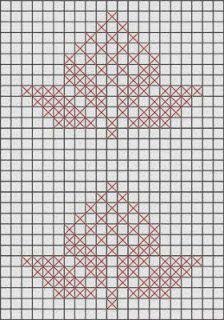 Gráfico De Crochê 3
