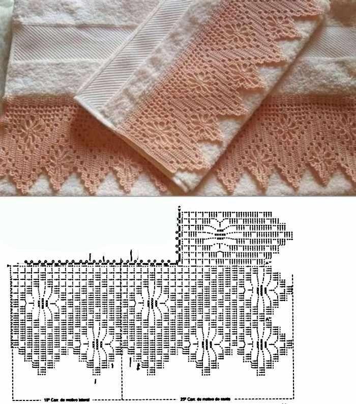 Jogo De Cozinha De Crochê Passo A Passo Com Gráficos 25