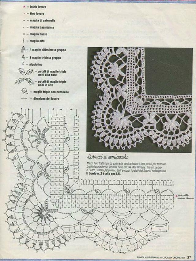 Jogo De Cozinha De Crochê Passo A Passo Com Gráficos 33