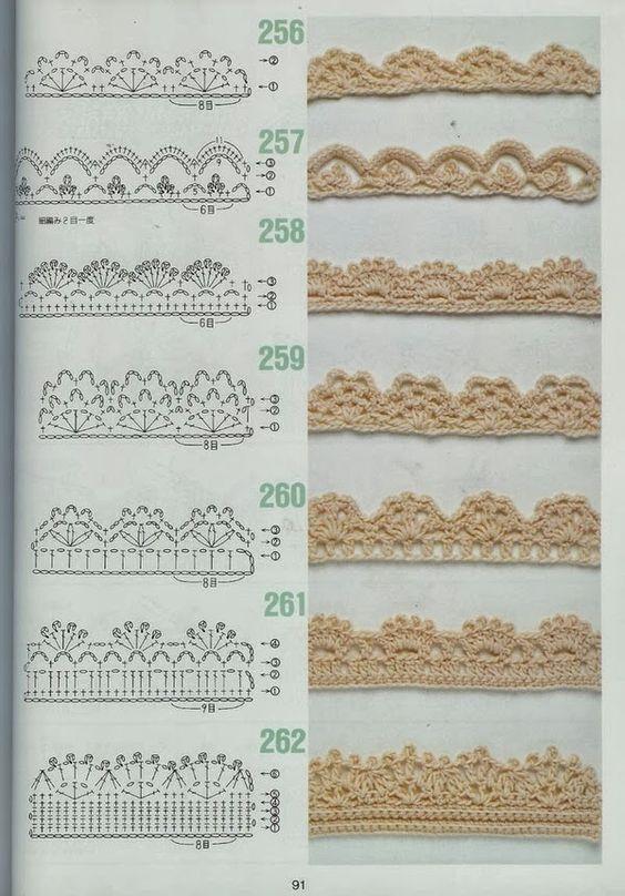 Jogo De Cozinha De Crochê Passo A Passo Com Gráficos 34