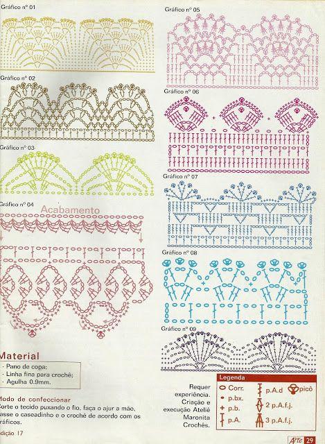 Jogo De Cozinha De Crochê Passo A Passo Com Gráficos 35