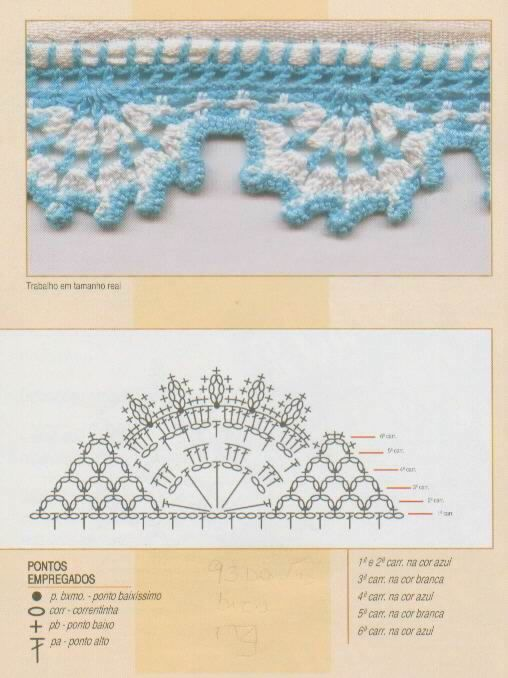 Jogo De Cozinha De Crochê Passo A Passo Com Gráficos 36