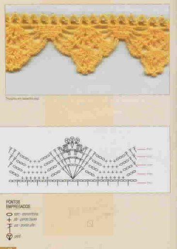 Jogo De Cozinha De Crochê Passo A Passo Com Gráficos 37