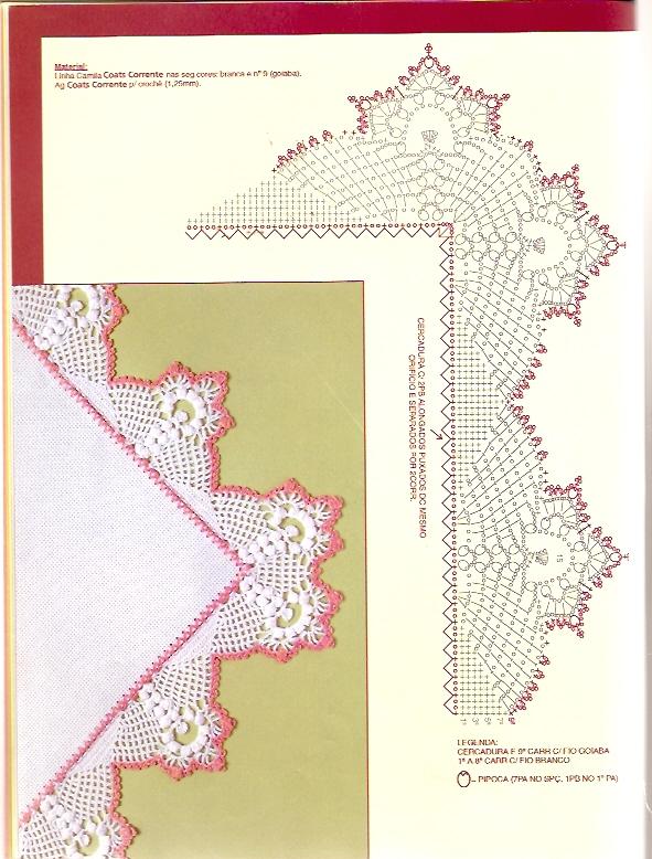 Jogo De Cozinha De Crochê Passo A Passo Com Gráficos 39
