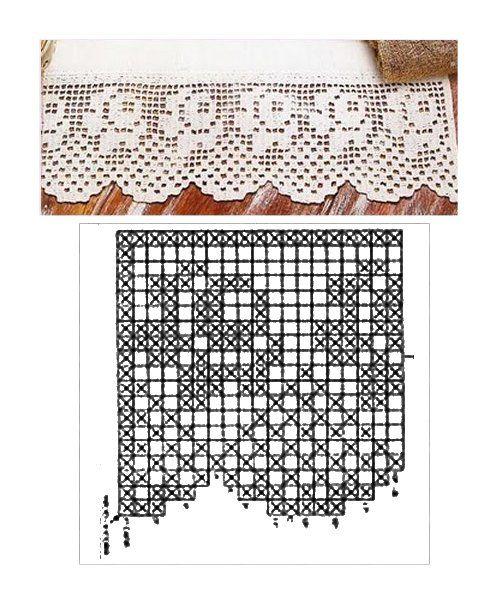 Jogo De Cozinha De Crochê Passo A Passo Com Gráficos 43