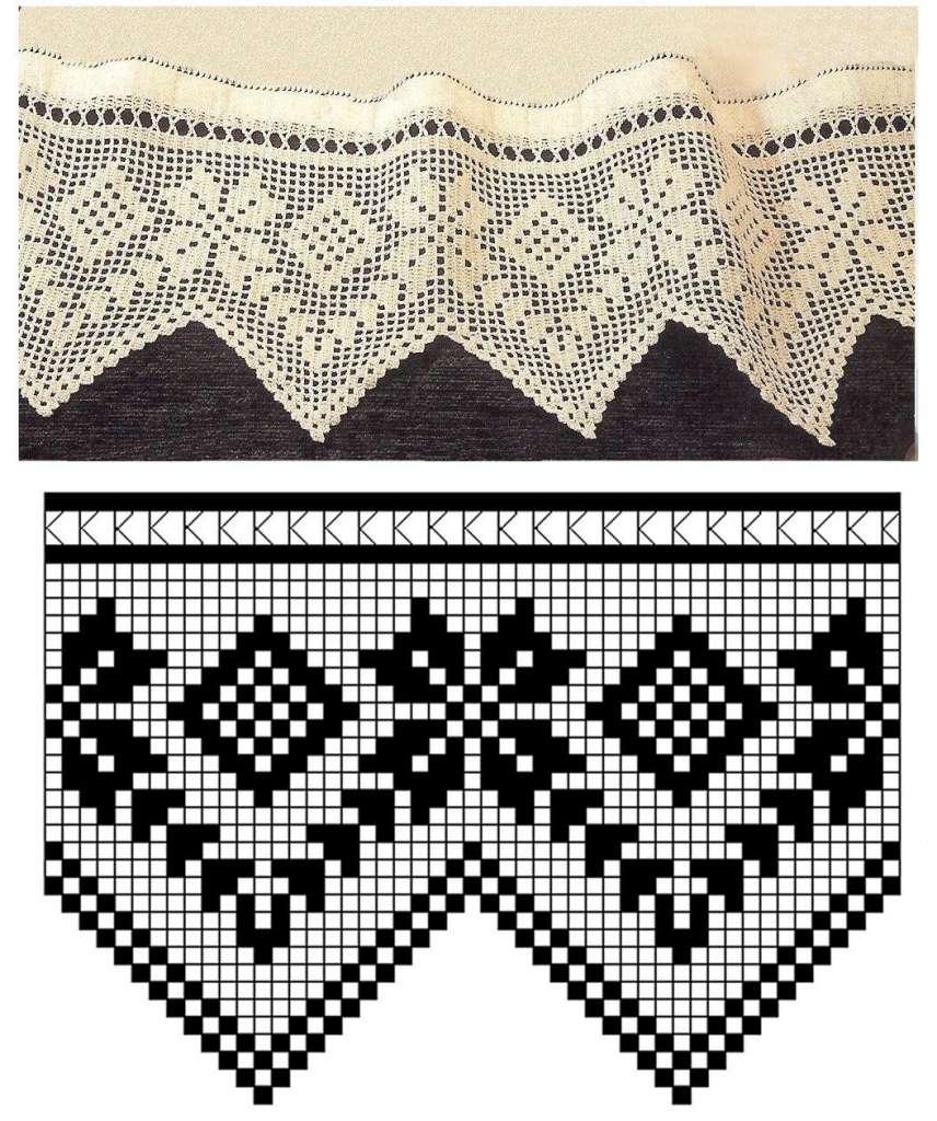 Jogo De Cozinha De Crochê Passo A Passo Com Gráficos 46